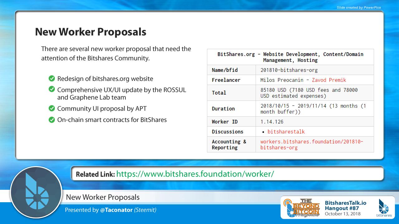 Bitshares-Speakers-Taco-WPs.jpg